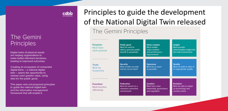CDBB has published the first output of its Digital Framework Task Group, The Gemini Principles.